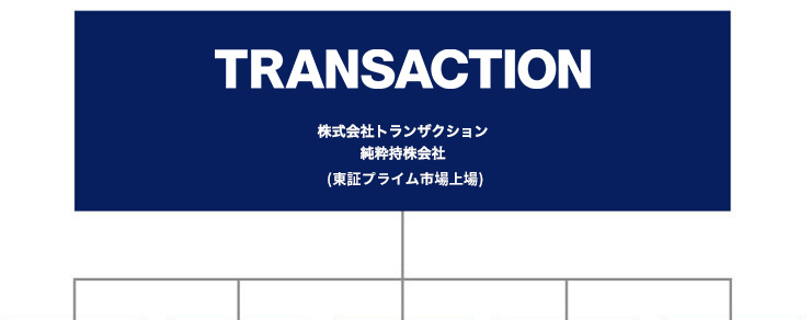 TRANSACTION GROUP